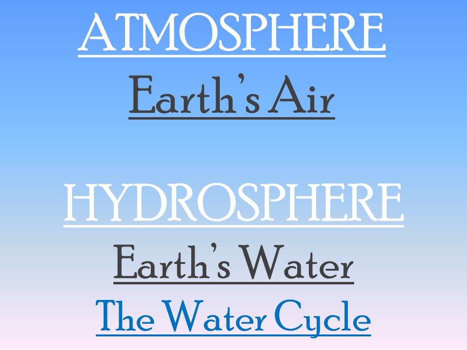 ATMOSPHERE Earth's Air HYDROSPHERE Earth's Water The Water Cycle