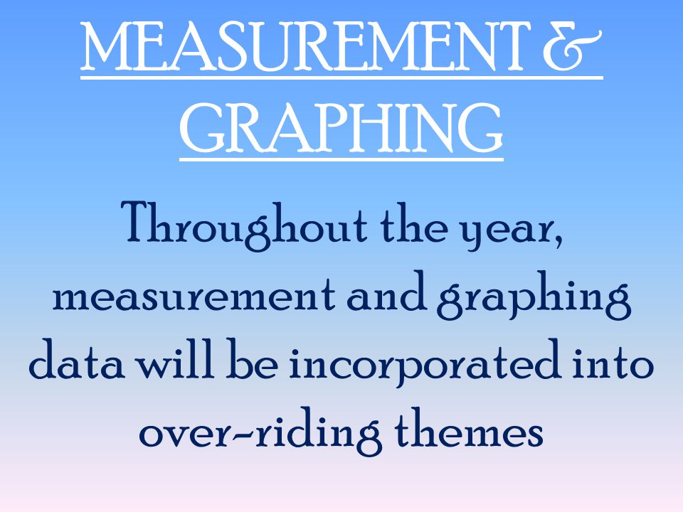 Throughout the year, measurement and graphing data will be incorporated into over-riding themes MEASUREMENT & GRAPHING