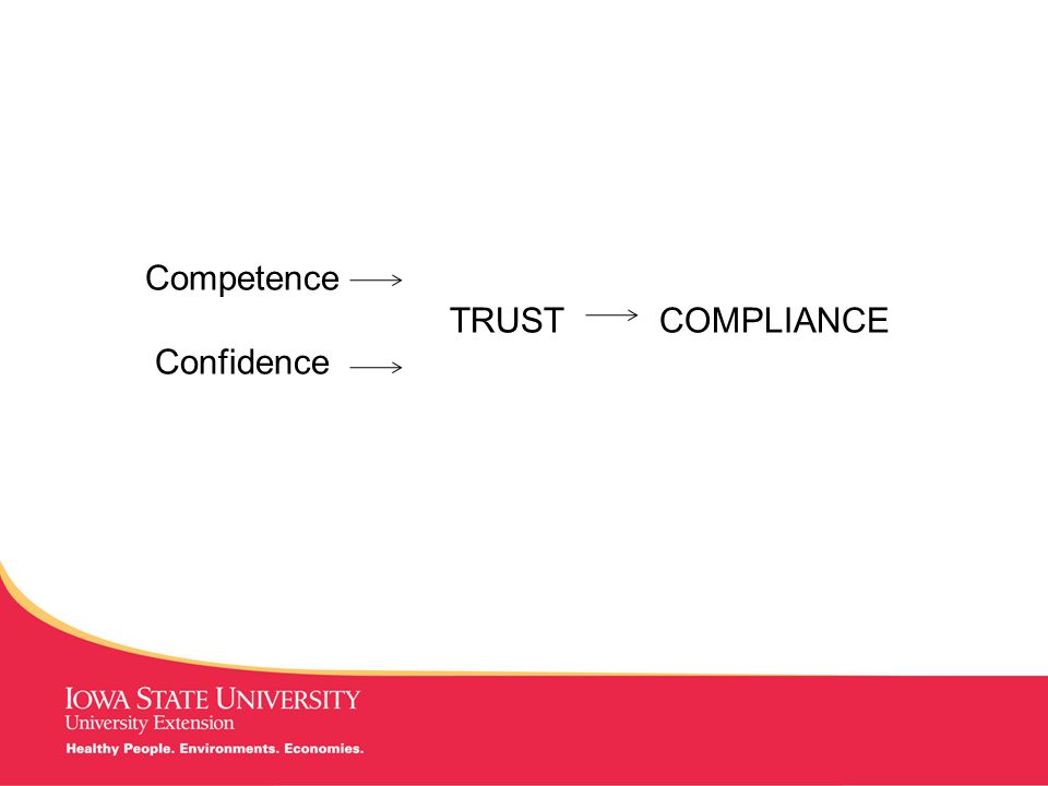 MANAGING Tough Times Competence TRUST COMPLIANCE Confidence
