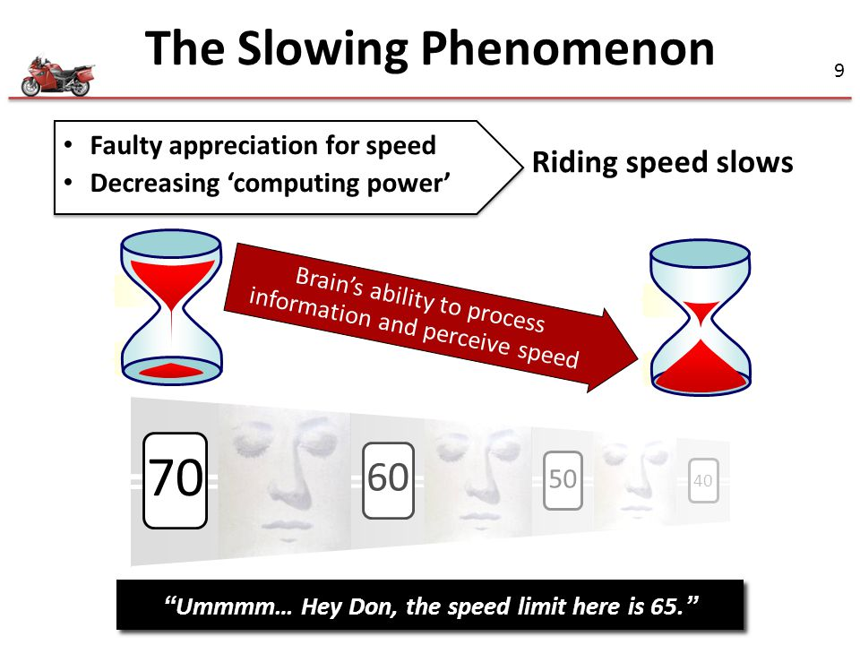 9 70 60 50 40 The Slowing Phenomenon Brain's ability to process information and perceive speed Riding speed slows Faulty appreciation for speed Decreasing 'computing power' Faulty appreciation for speed Decreasing 'computing power' Ummmm… Hey Don, the speed limit here is 65.