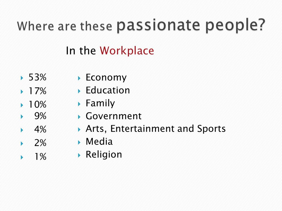  Economy  Education  Family  Government  Arts, Entertainment and Sports  Media  Religion  53%  17%  10%  9%  4%  2%  1% In the Workplace