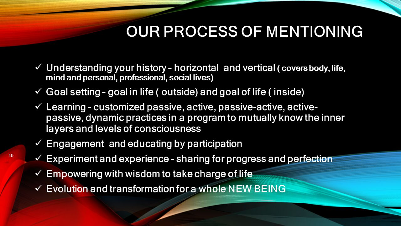 OUR PROCESS OF MENTIONING Understanding your history – horizontal and vertical ( covers body, life, mind and personal, professional, social lives) Goa