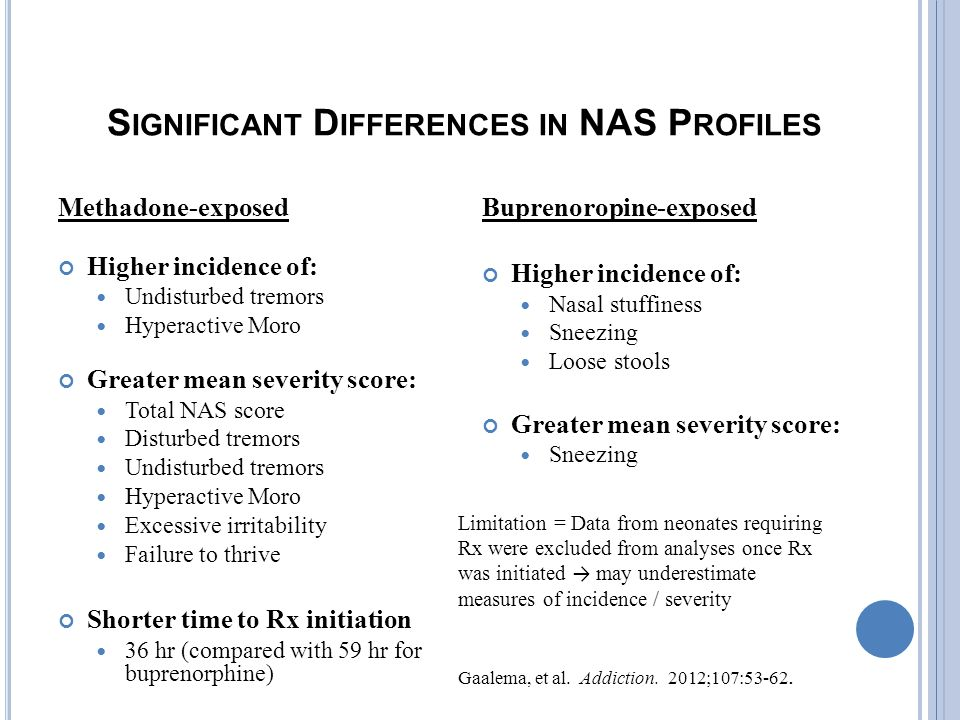 S IGNIFICANT D IFFERENCES IN NAS P ROFILES Methadone-exposed Higher incidence of: Undisturbed tremors Hyperactive Moro Greater mean severity score: Total NAS score Disturbed tremors Undisturbed tremors Hyperactive Moro Excessive irritability Failure to thrive Shorter time to Rx initiation 36 hr (compared with 59 hr for buprenorphine) Buprenoropine-exposed Higher incidence of: Nasal stuffiness Sneezing Loose stools Greater mean severity score: Sneezing Gaalema, et al.