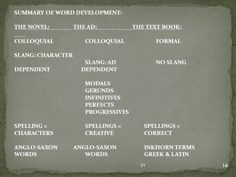 21 14 SUMMARY OF WORD DEVELOPMENT: THE NOVEL:THE AD:THE TEXT BOOK: COLLOQUIALCOLLOQUIALFORMAL SLANG: CHARACTER SLANG: AD NO SLANG DEPENDENT MODALS GERUNDS INFINITIVES PERFECTS PROGRESSIVES SPELLING =SPELLINGS =SPELLINGS = CHARACTERSCREATIVECORRECT ANGLO-SAXONANGLO-SAXONINKHORN TERMS WORDSWORDSGREEK & LATIN