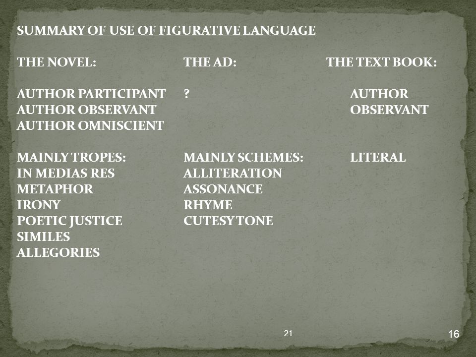 21 16 SUMMARY OF USE OF FIGURATIVE LANGUAGE THE NOVEL:THE AD:THE TEXT BOOK: AUTHOR PARTICIPANT?AUTHOR AUTHOR OBSERVANTOBSERVANT AUTHOR OMNISCIENT MAIN
