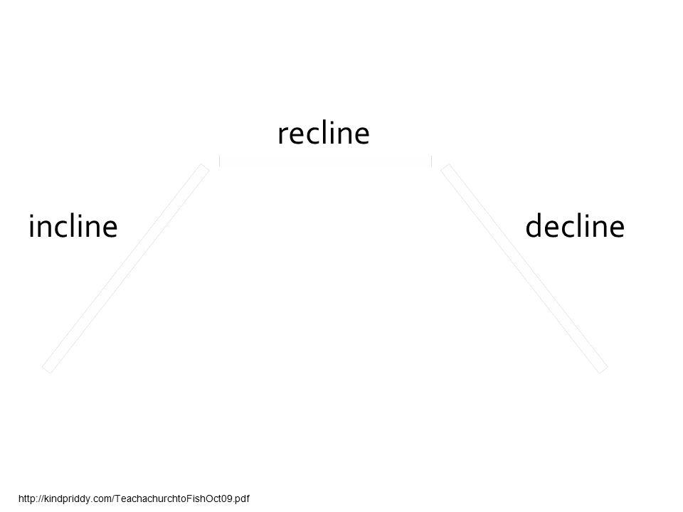 incline recline decline http://kindpriddy.com/TeachachurchtoFishOct09.pdf