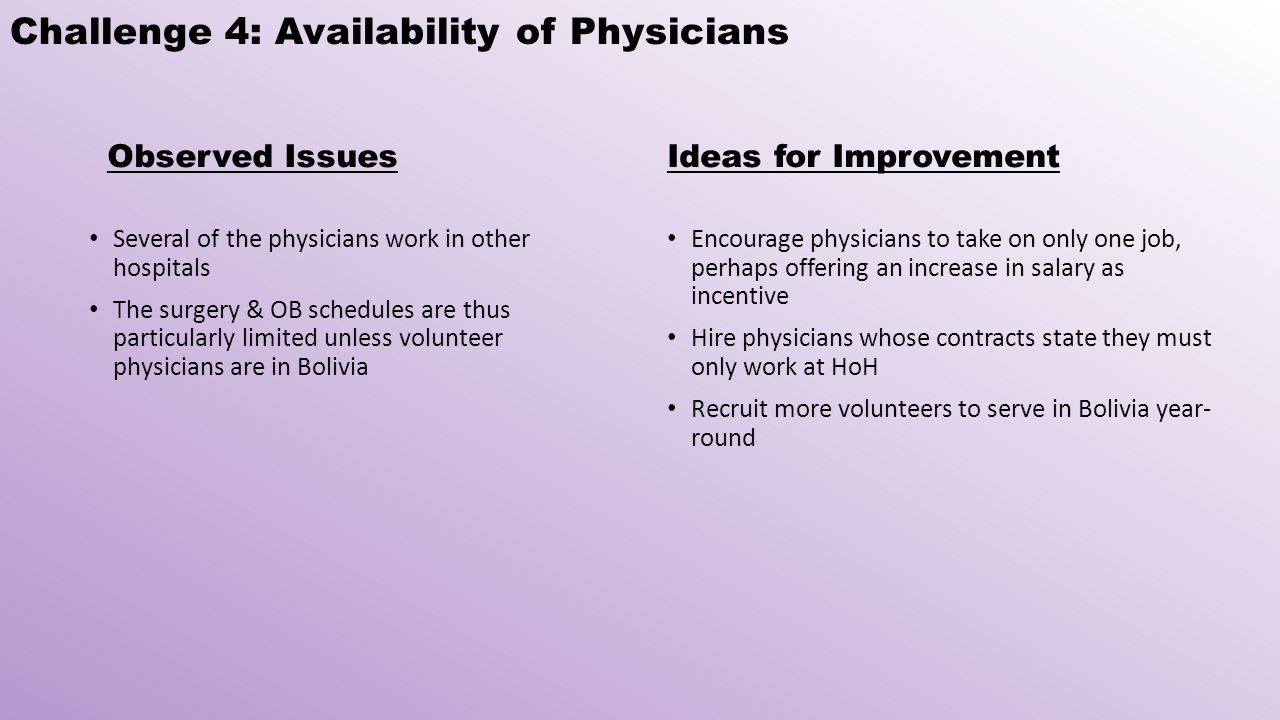 Challenge 4: Availability of Physicians Observed Issues Several of the physicians work in other hospitals The surgery & OB schedules are thus particularly limited unless volunteer physicians are in Bolivia Ideas for Improvement Encourage physicians to take on only one job, perhaps offering an increase in salary as incentive Hire physicians whose contracts state they must only work at HoH Recruit more volunteers to serve in Bolivia year- round