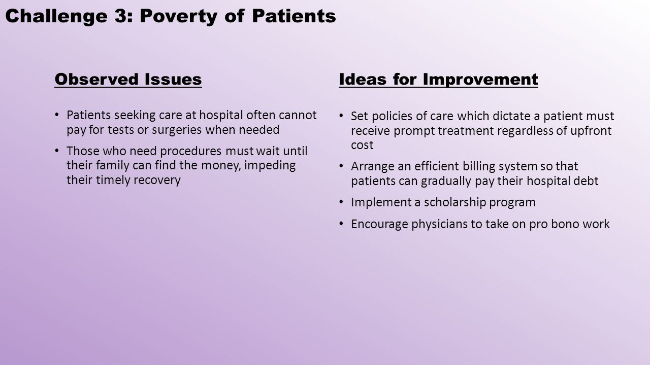 Challenge 3: Poverty of Patients Observed Issues Patients seeking care at hospital often cannot pay for tests or surgeries when needed Those who need procedures must wait until their family can find the money, impeding their timely recovery Ideas for Improvement Set policies of care which dictate a patient must receive prompt treatment regardless of upfront cost Arrange an efficient billing system so that patients can gradually pay their hospital debt Implement a scholarship program Encourage physicians to take on pro bono work