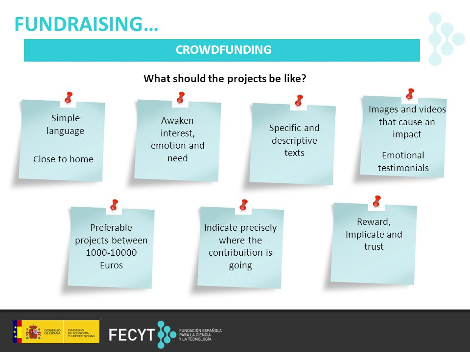FUNDRAISING… CROWDFUNDING What should the projects be like.