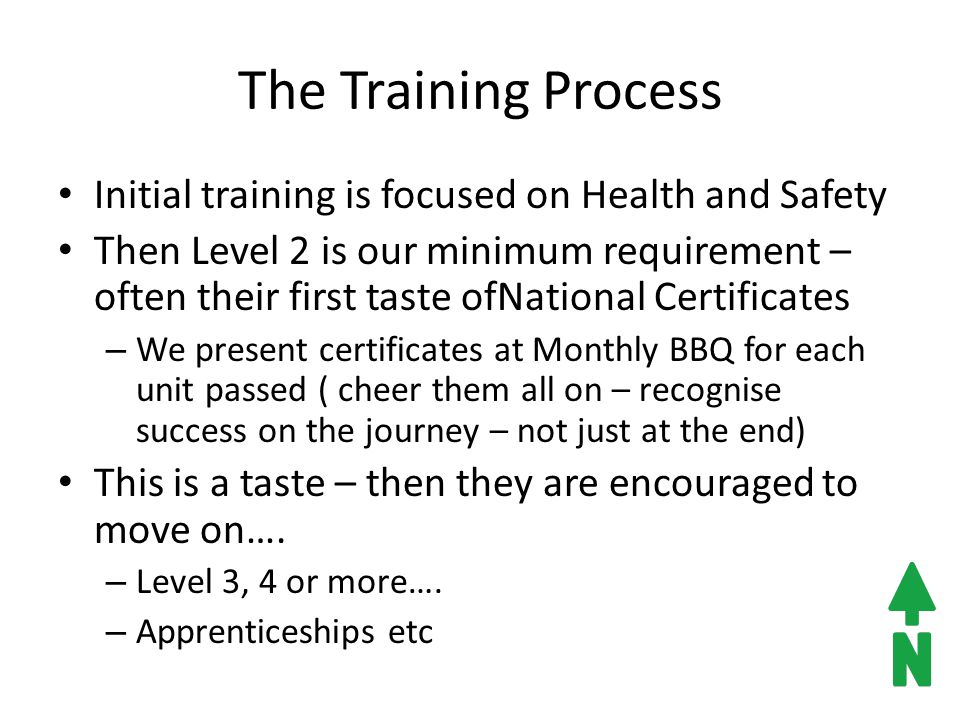 The Training Process Initial training is focused on Health and Safety Then Level 2 is our minimum requirement – often their first taste ofNational Certificates – We present certificates at Monthly BBQ for each unit passed ( cheer them all on – recognise success on the journey – not just at the end) This is a taste – then they are encouraged to move on….