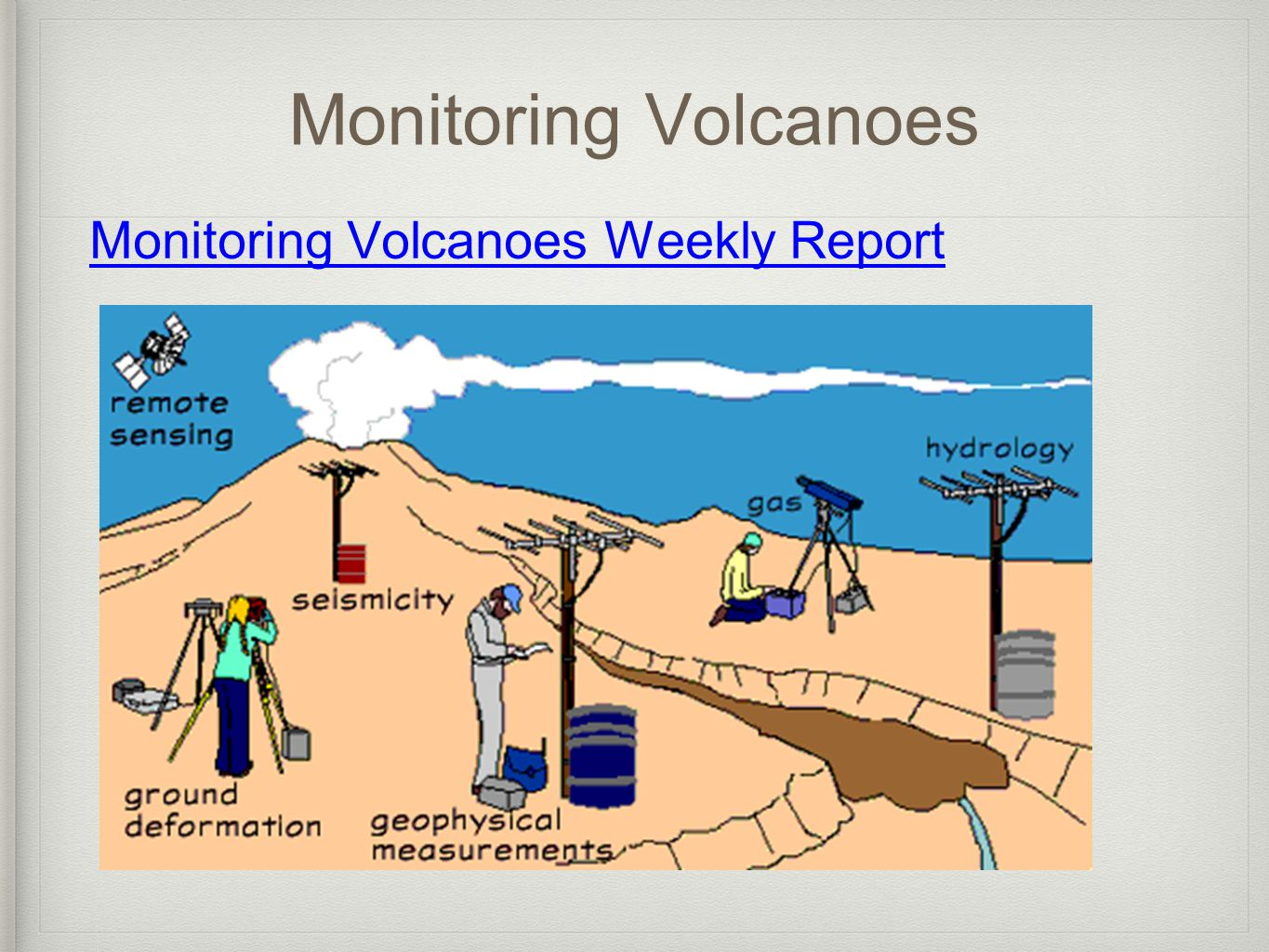 Monitoring Volcanoes Monitoring Volcanoes Weekly Report