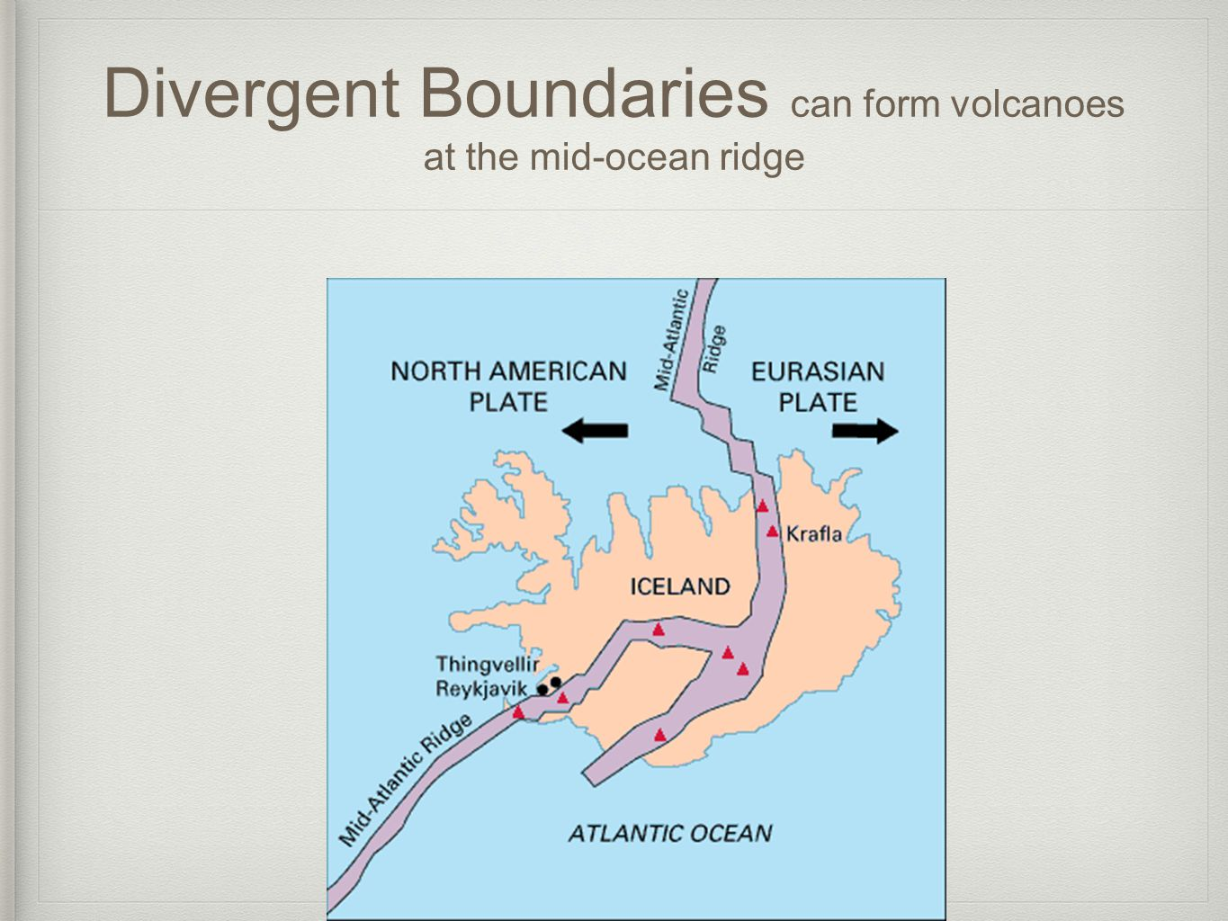 Divergent Boundaries can form volcanoes at the mid-ocean ridge