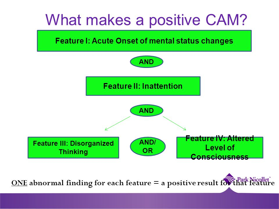 What makes a positive CAM? Feature I: Acute Onset of mental status changes AND Feature II: Inattention Feature III: Disorganized Thinking Feature IV: