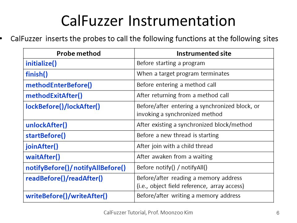CalFuzzer Instrumentation CalFuzzer inserts the probes to call the following functions at the following sites CalFuzzer Tutorial, Prof. Moonzoo Kim 6