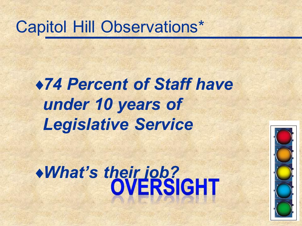Capitol Hill Service*  67 percent 32 -- 48 years old  36 percent 0-2 years of Service  21 percent 3-5 years of Service  17 percent 6-10 years of Service *CMF & SHRM 2012 Report