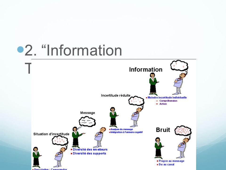 2. Information Transmission
