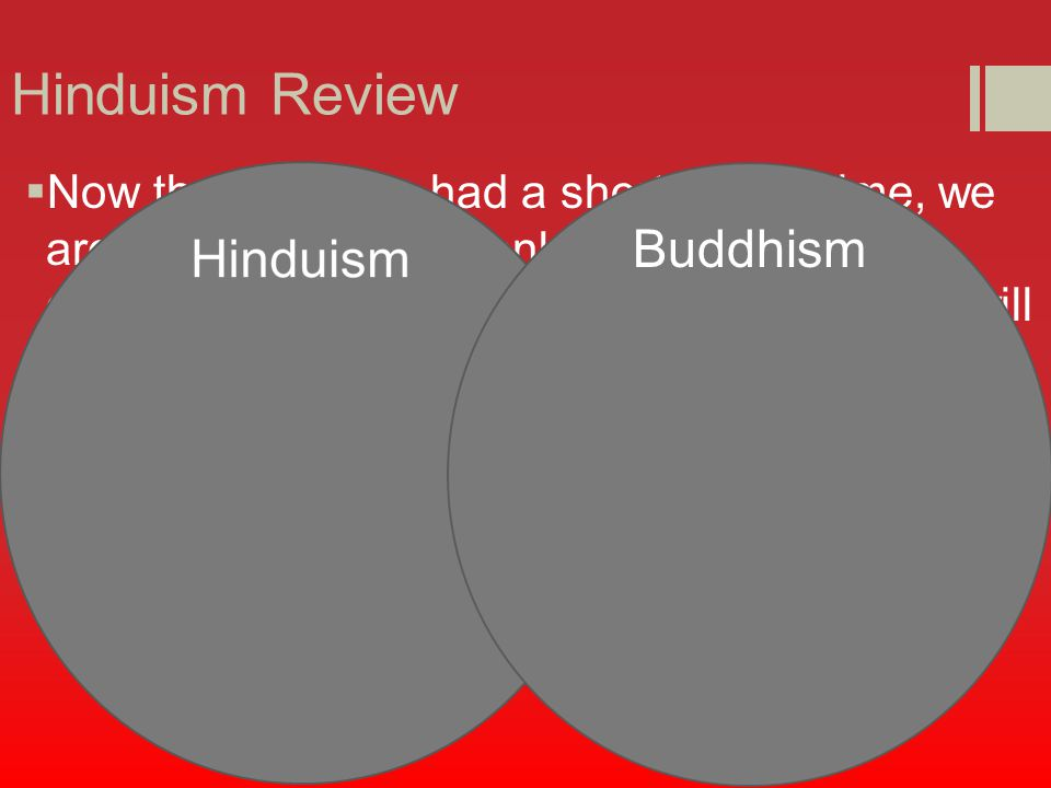 Hinduism Review  Now that we have had a short review time, we are going to create a only part of a Venn diagram about Hinduism and the religion we will learn this week: Buddhism.