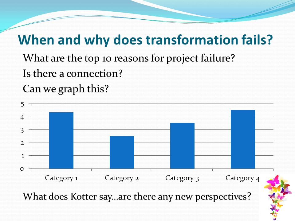 When and why does transformation fails? What are the top 10 reasons for project failure? Is there a connection? Can we graph this? What does Kotter sa