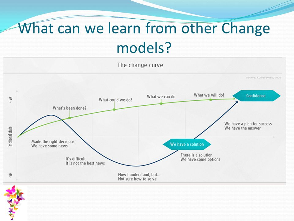 What can we learn from other Change models?