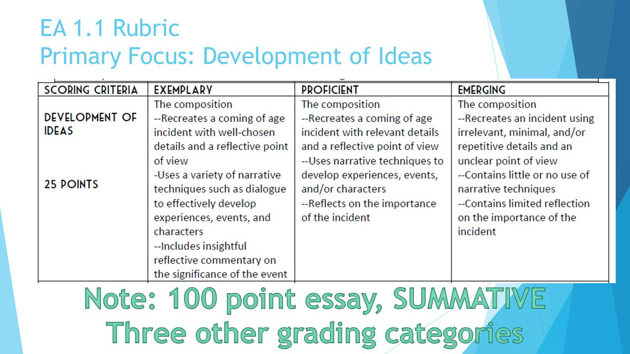 Summer Packet  Make sure name is on it, pass it forward  We ARE reviewing these activities  Big picture concepts for the year  Want to see what you did over summer