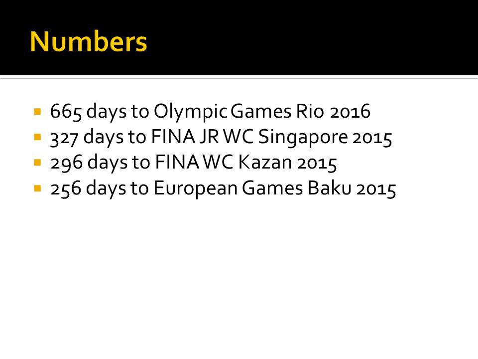  665 days to Olympic Games Rio 2016  327 days to FINA JR WC Singapore 2015  296 days to FINA WC Kazan 2015  256 days to European Games Baku 2015