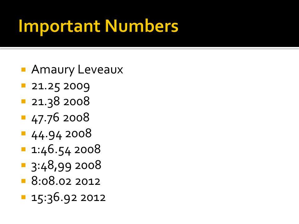  Amaury Leveaux  21.25 2009  21.38 2008  47.76 2008  44.94 2008  1:46.54 2008  3:48,99 2008  8:08.02 2012  15:36.92 2012