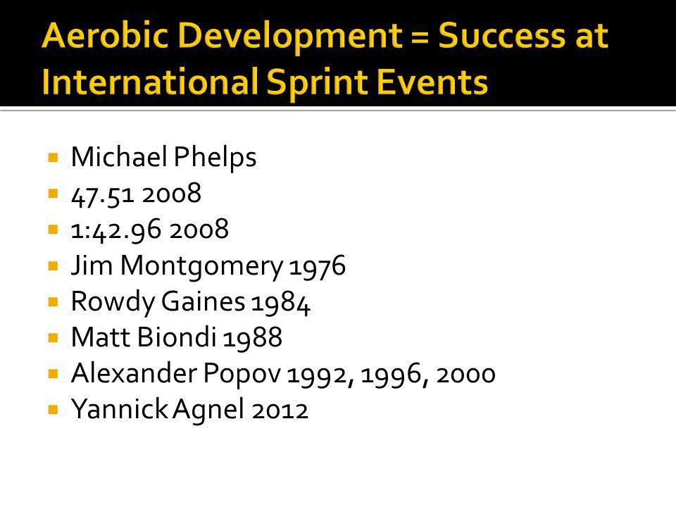  Michael Phelps  47.51 2008  1:42.96 2008  Jim Montgomery 1976  Rowdy Gaines 1984  Matt Biondi 1988  Alexander Popov 1992, 1996, 2000  Yannick Agnel 2012