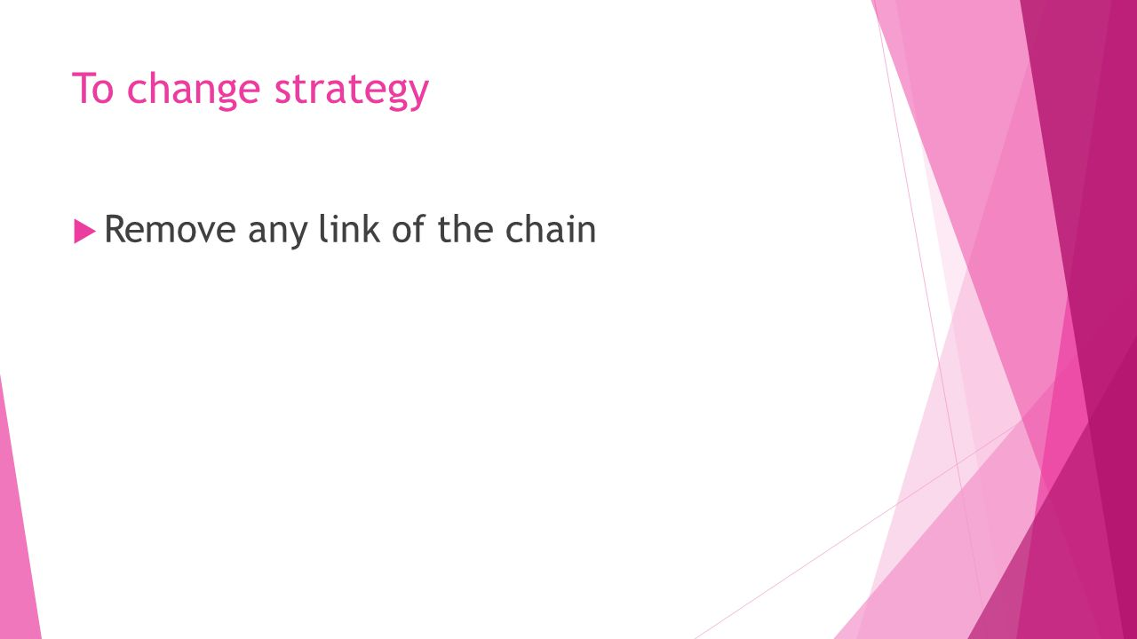 To change strategy  Remove any link of the chain