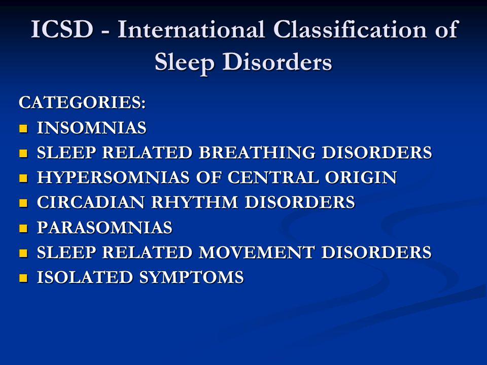 ICSD - International Classification of Sleep Disorders CATEGORIES: INSOMNIAS INSOMNIAS SLEEP RELATED BREATHING DISORDERS SLEEP RELATED BREATHING DISORDERS HYPERSOMNIAS OF CENTRAL ORIGIN HYPERSOMNIAS OF CENTRAL ORIGIN CIRCADIAN RHYTHM DISORDERS CIRCADIAN RHYTHM DISORDERS PARASOMNIAS PARASOMNIAS SLEEP RELATED MOVEMENT DISORDERS SLEEP RELATED MOVEMENT DISORDERS ISOLATED SYMPTOMS ISOLATED SYMPTOMS