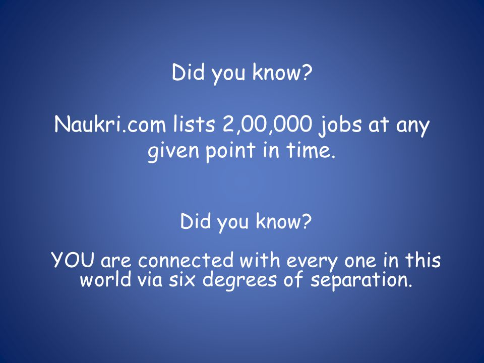 Did you know.Naukri.com lists 2,00,000 jobs at any given point in time.