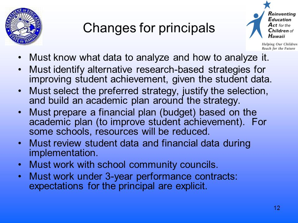 12 Changes for principals Must know what data to analyze and how to analyze it. Must identify alternative research-based strategies for improving stud
