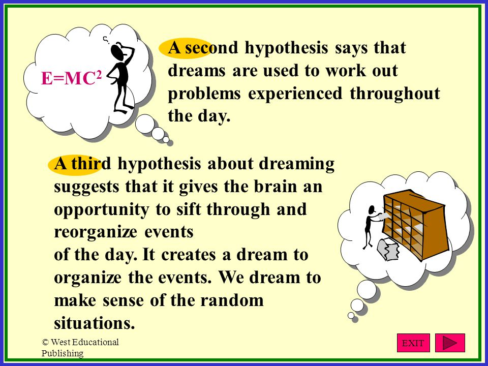 © West Educational Publishing A second hypothesis says that dreams are used to work out problems experienced throughout the day. A third hypothesis ab