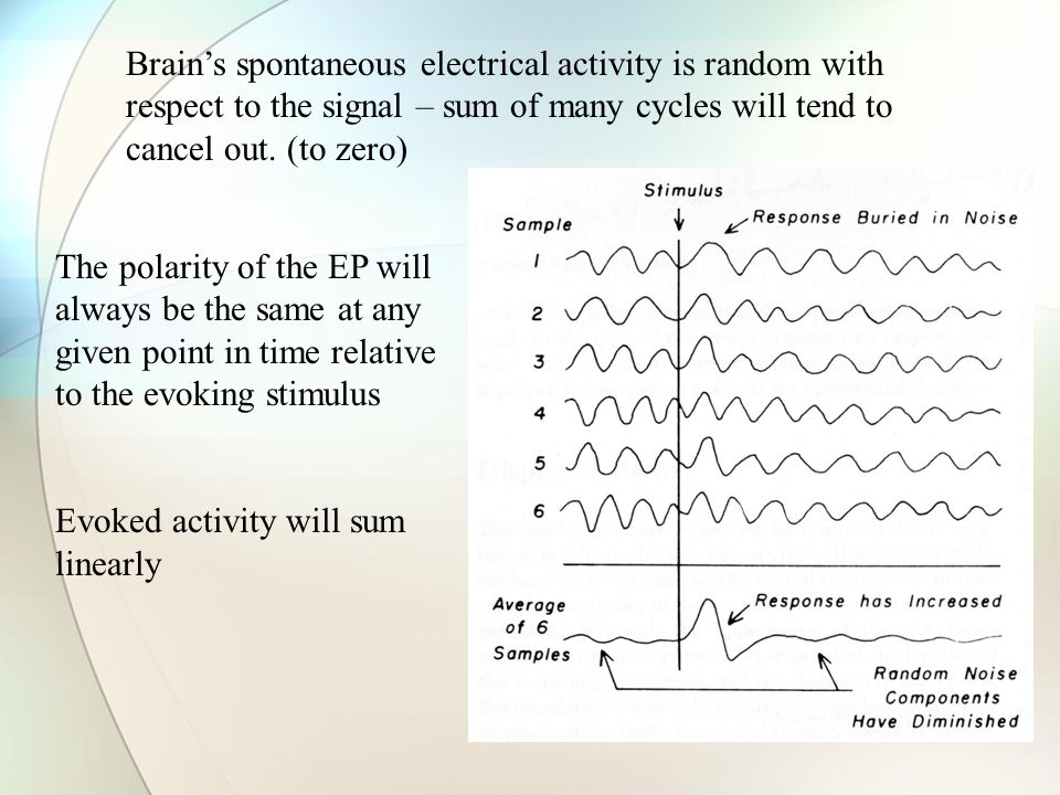 Brain's spontaneous electrical activity is random with respect to the signal – sum of many cycles will tend to cancel out.