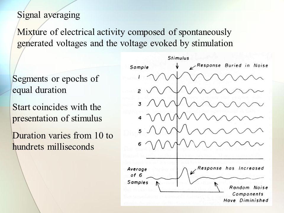 Description of waveforms: peaks (positive deflection) troughs (negative deflection) Measures: 1.