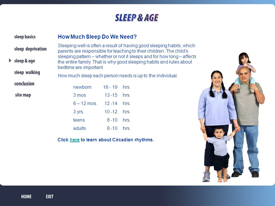 Click here to learn about why teens need more sleep.here Circadian Rhythms Sleep is influenced by the circadian timing system, a bundle of neurons, embedded deep in the brain, that regulates production of a sleep-inducing chemical called melatonin and sets natural bedtime and rise time.
