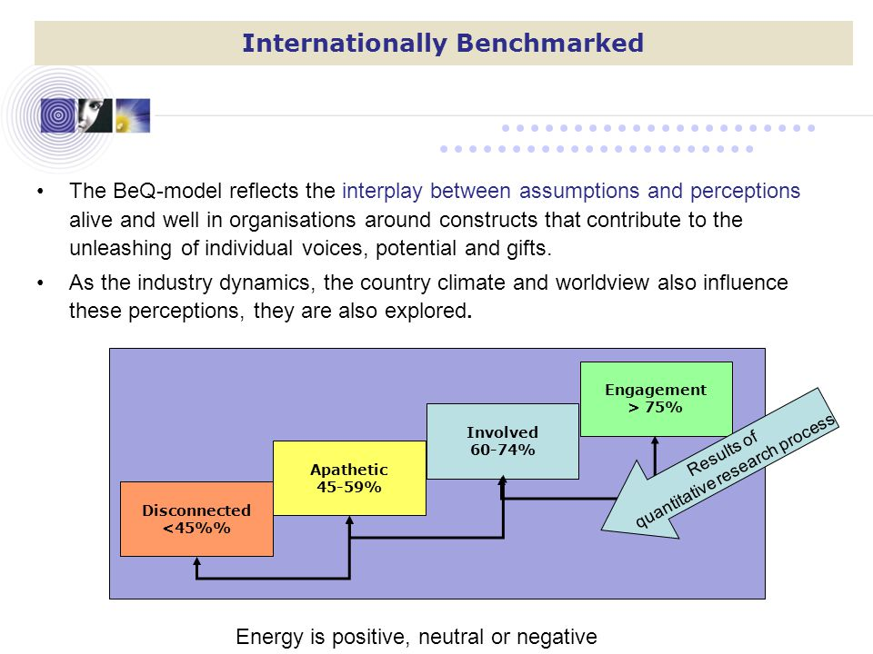 Employee Engagement is defined (Corporate Leadership Council, 2004:3) as the positive emotional connection to an employee's work, thus affective, normative and continuance commitment and a heightened emotional connection that an employee feels for his or her organisation, that influences him or her to exert greater discretionary effort to his or her work .