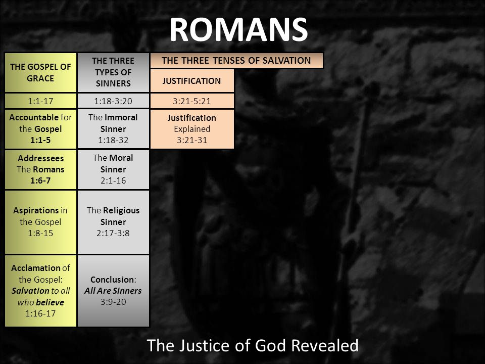 Justification III.Romans 3:21- 5:11 – The Doctrine of Justification – God's Justice Received in Deliverance from the Punishment of Sin – Justification A.Romans 3:21-31 – Explanation of the Doctrine of Justification