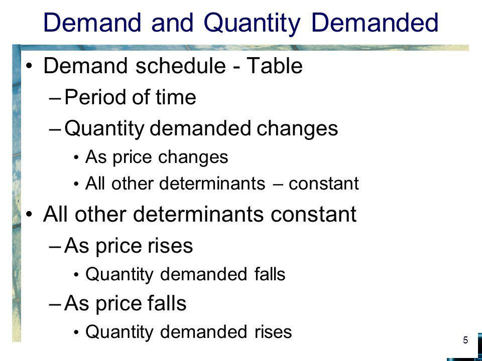 Determination of equilibrium price & quantity of beef Table 3 26 Price per pound Quantity Demanded Quantity Supplied Surplus or Shortage Price Direction $7.504590SurplusFall 7.405080SurplusFall 7.305570SurplusFall 7.2060 NeitherUnchanged 7.106550ShortageRise 7.007040ShortageRise 6.907530ShortageRise