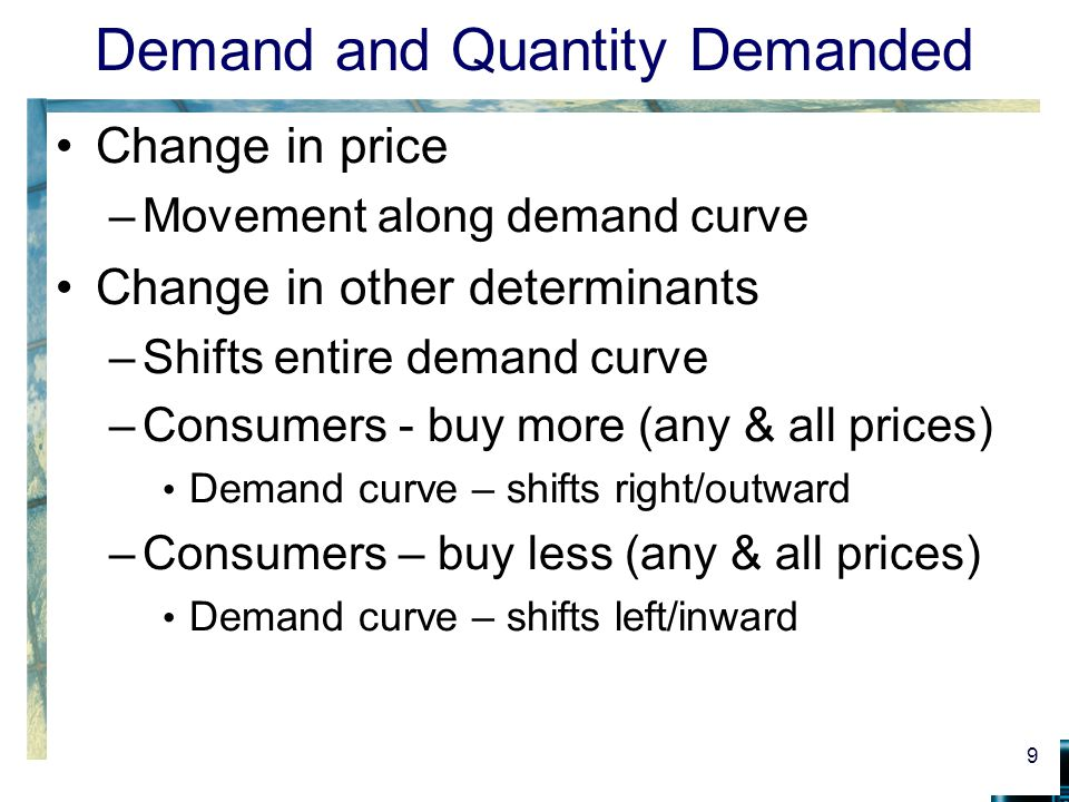 The effects of shifts of the demand curve Figure 8 30 (a) D0D0 D0D0 S S Quantity Price per pound 7.20 60 70 75 D1D1 D1D1 T $7.30 (b) D0D0 D0D0 S S Quantity Price per pound $7.20 60 50 45 E D2D2 D2D2 M 7.10 L R E