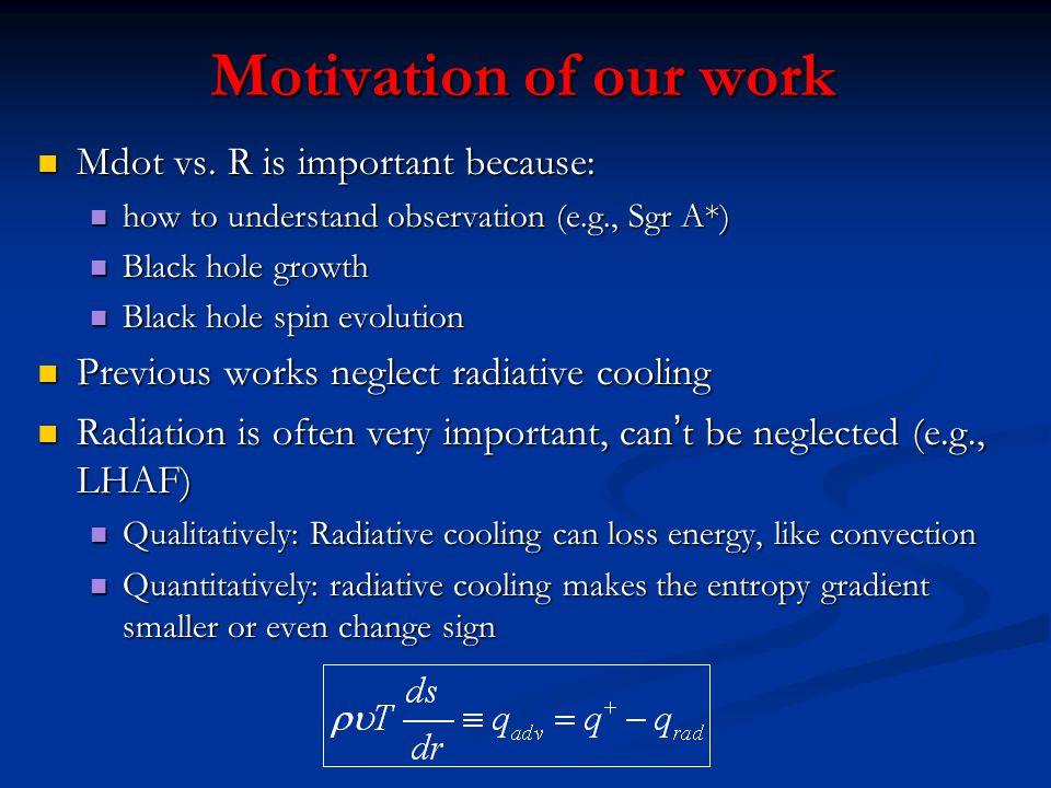 LHAF (Luminous hot accretion flow) Energy eq.