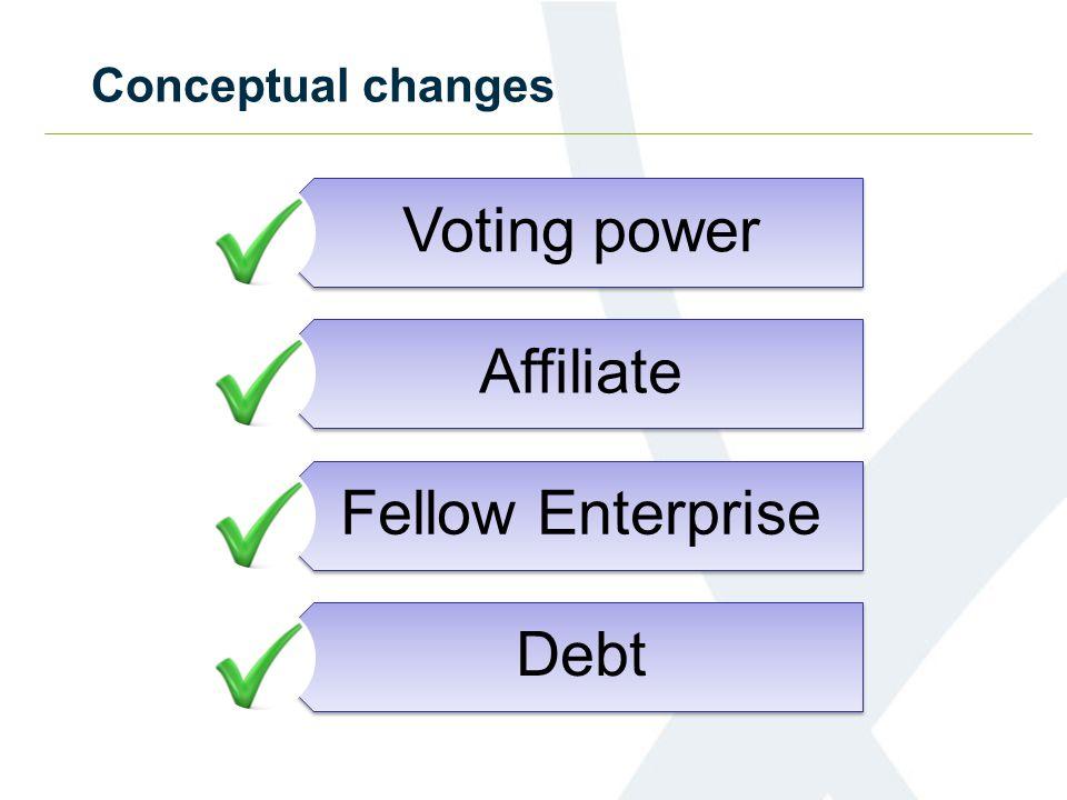 Conceptual changes Voting power Affiliate Fellow Enterprise Debt