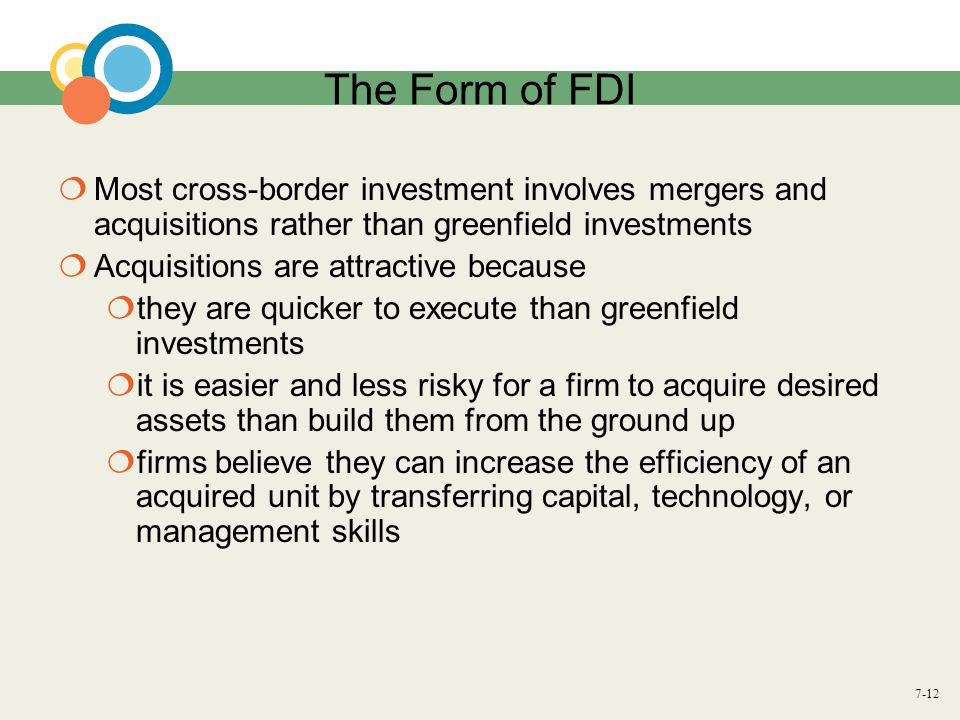 7-12 The Form of FDI  Most cross-border investment involves mergers and acquisitions rather than greenfield investments  Acquisitions are attractive
