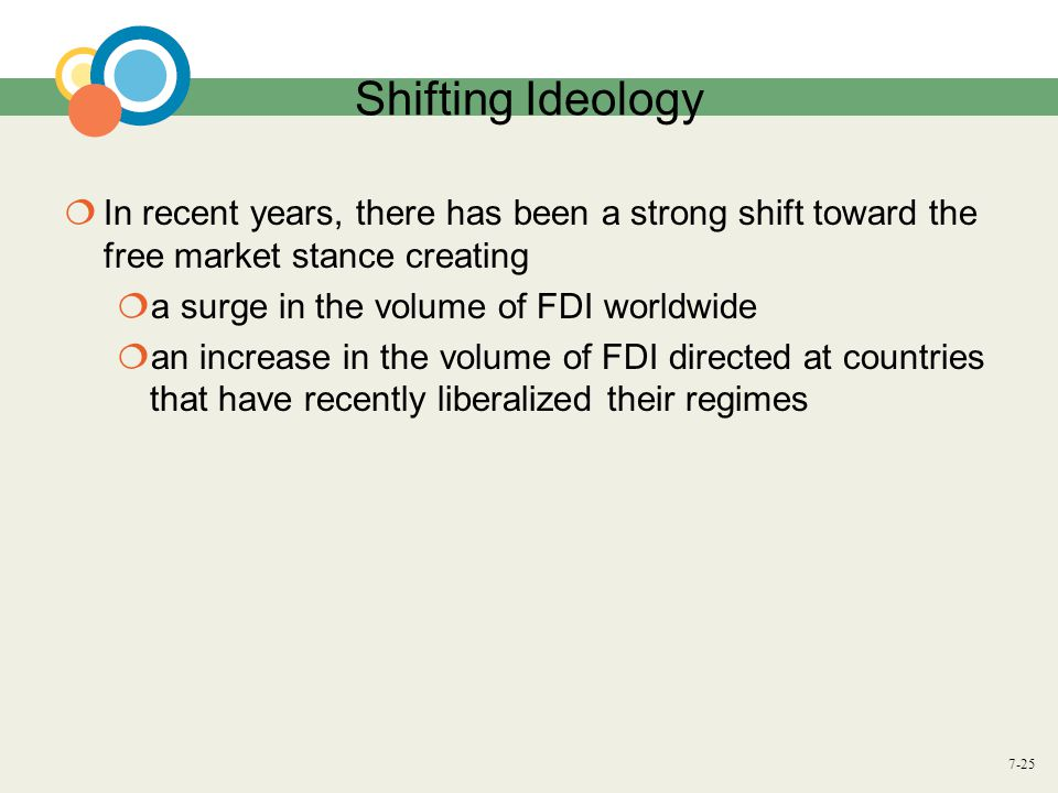 7-25 Shifting Ideology  In recent years, there has been a strong shift toward the free market stance creating  a surge in the volume of FDI worldwid