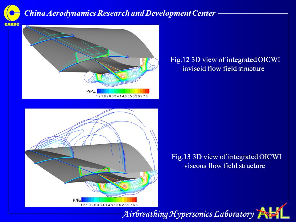Airbreathing Hypersonics Laboratory China Aerodynamics Research and Development Center Fig.12 3D view of integrated OICWI inviscid flow field structur