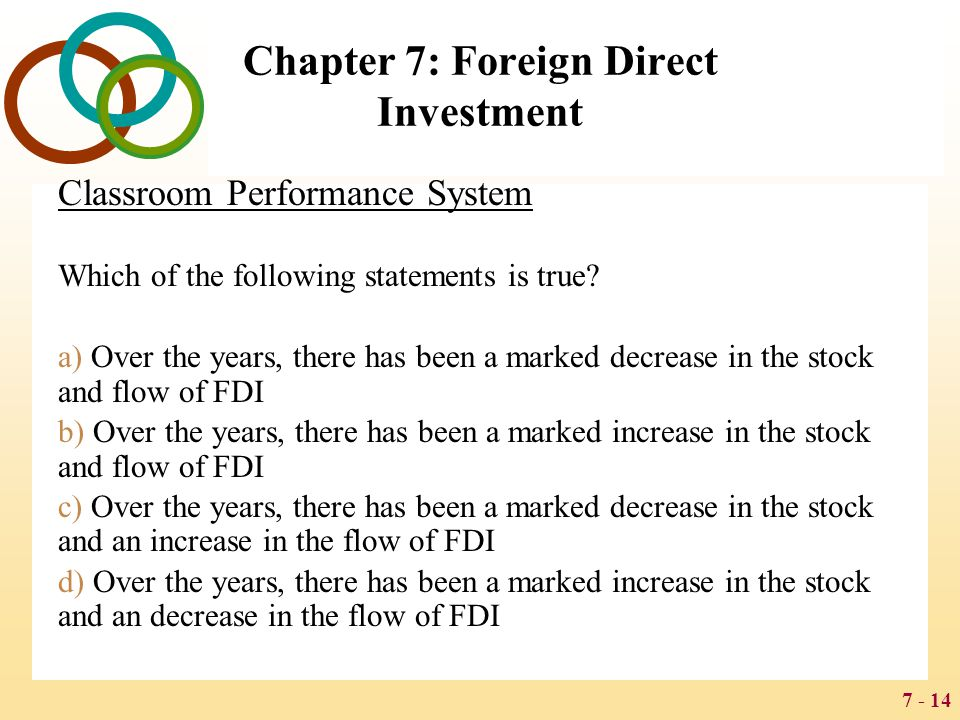 7 - 14 Chapter 7: Foreign Direct Investment Classroom Performance System Which of the following statements is true? a) Over the years, there has been