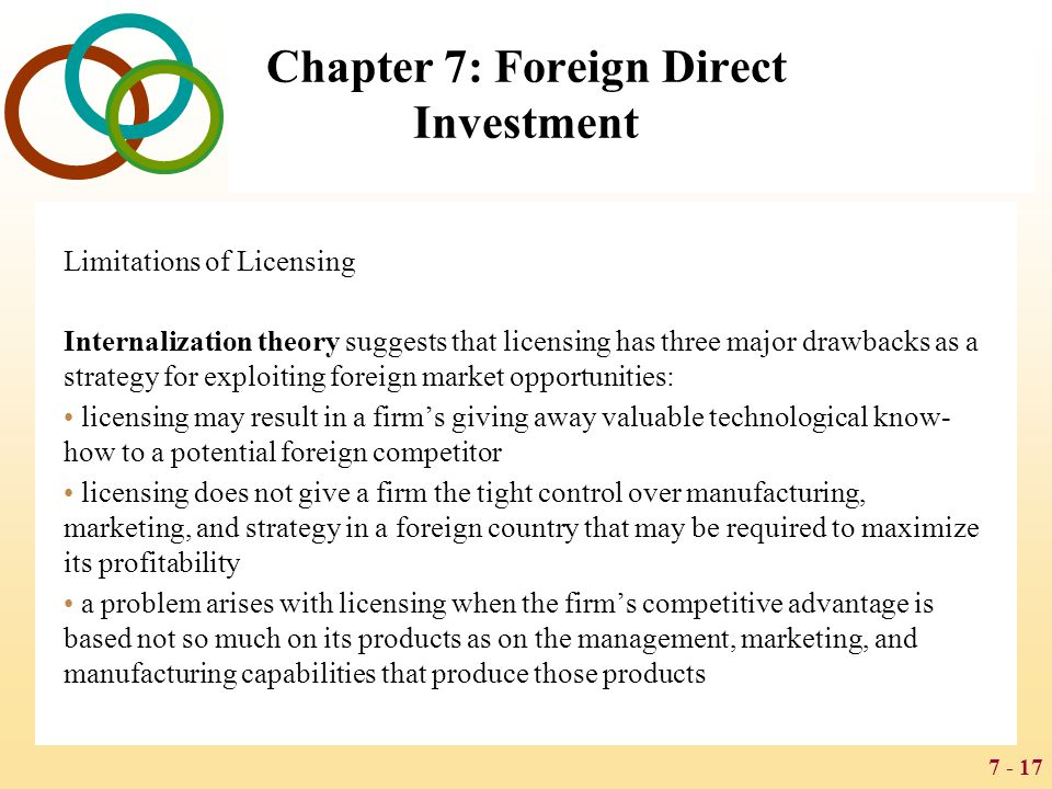 7 - 17 Chapter 7: Foreign Direct Investment Limitations of Licensing Internalization theory suggests that licensing has three major drawbacks as a str