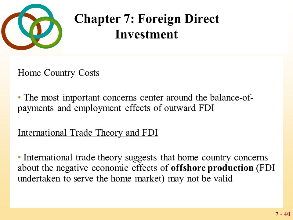 7 - 40 Chapter 7: Foreign Direct Investment Home Country Costs The most important concerns center around the balance-of- payments and employment effec