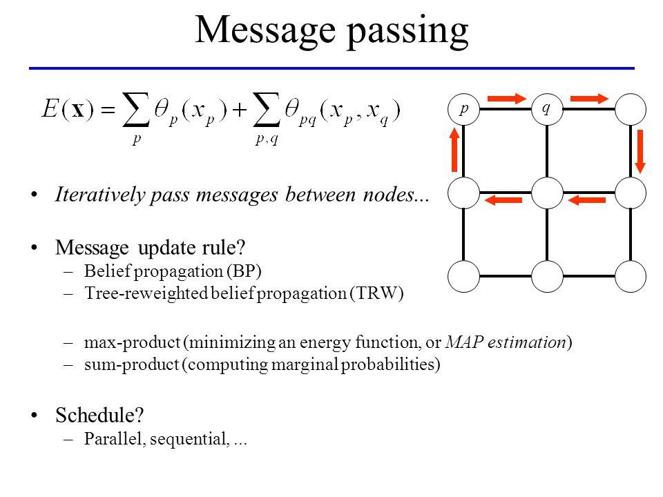 TRW algorithm of Wainwright et al.