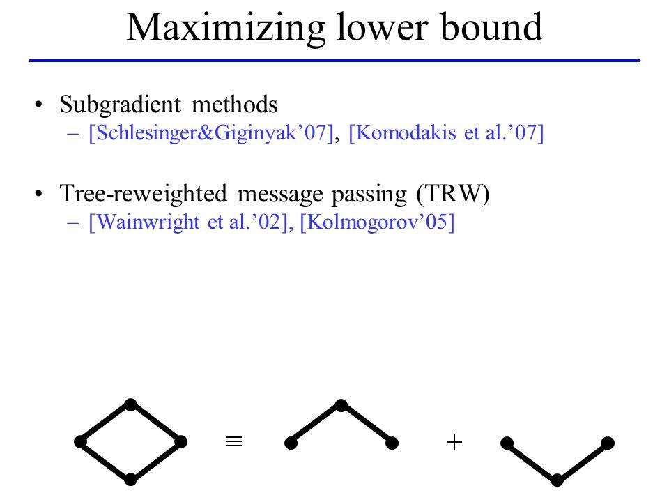 Maximizing lower bound Subgradient methods –[Schlesinger&Giginyak'07], [Komodakis et al.'07] Tree-reweighted message passing (TRW) –[Wainwright et al.