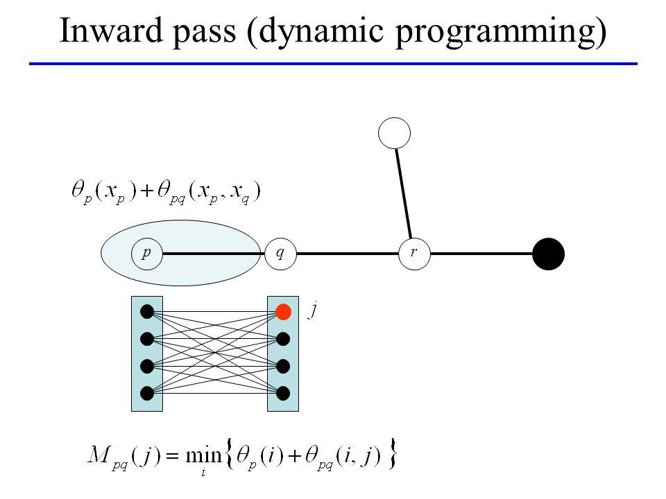 qpr Inward pass (dynamic programming)